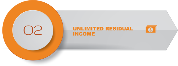 Unlimited Residual Income